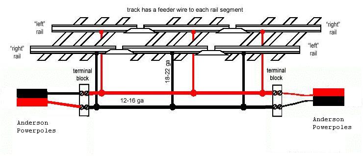 sn2 free mo standard sn2 trains